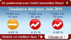 Tendance des taux Juin 2011 : Pause dans la hausse confirmée…