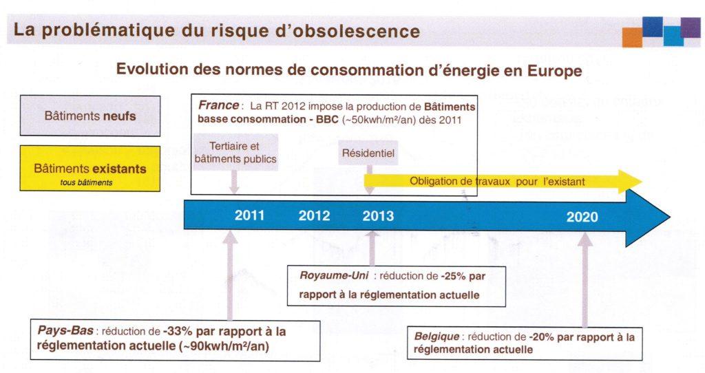 Mise-en-oeuvre-reglementation-thermique