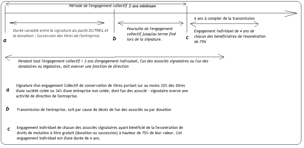 engagement-collectif-succession1