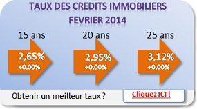 Taux des crédits immobilier Fevrier 2014