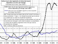 Investissement immobilier : Une loi PINEL pour fin 2014 / 2015 ?