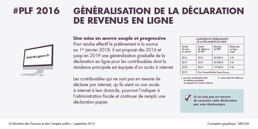 Imp t sur le revenu 2016 d tails des mesures du projet de - Declaration revenus location meuble de tourisme ...