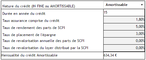 credit immobilier net imposable