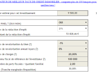 Comparateur d'investissement immobilier : Pinel, Location meublée ou déficit foncier