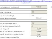 Immobilier investissement immobilier de rapport lmnp lmp le blog patrimoine - Deficit foncier location meublee ...