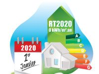 En 2018, il faut investir à crédit dans l'immobilier neuf et vendre ses biens immobiliers amortis