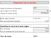 Retraite par capitalisation : Combien épargner pour obtenir 2200€ / mois à la retraite ?