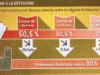Assurance vie : Qui est concerné par la flat-tax ou prélèvement forfaitaire unique (PFU) ? Quel encours ?