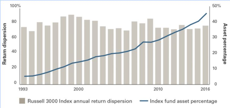etf-taux-de-dispersion