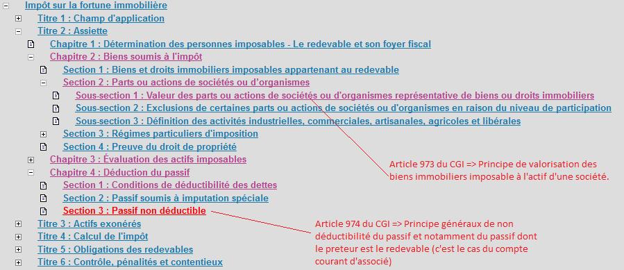 Ifi Les Comptes Courants D Associes Des Sci Non Deductibles Pour