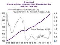 Crise économique : Pourquoi a-t-on le sentiment que « ça va mal finir » ? par Patrick ARTUS