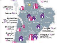 Immobilier locatif : Si tous les locataires solvables peuvent acheter leur résidence principale, qui va rester locataire ?