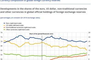 Qui détient la dette Française et Allemande ?