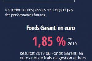 La liste intégrale des rendements 2019 pour l'assurance-vie en fonds euros !