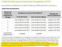 2020, la dernière année du crédit d'impôt (CITE) pour travaux énergétiques dans votre résidence principale
